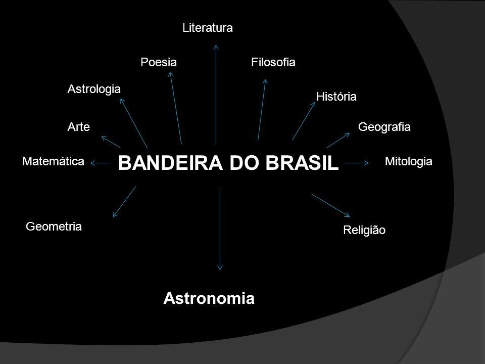 BANDEIRA DO BRASIL Matemática Arte Astrologia Poesia Literatura Filosofia História Geografia Mitologia Geometria Religião Astronomia