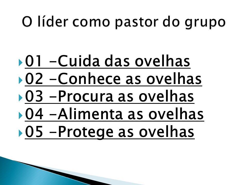 06- Cheio do Espírito Santo Os frutos do Espírito aparecem em sua vida.