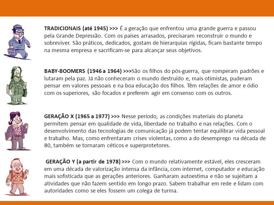 TRADICIONAIS (até 1945) >>> É a geração que enfrentou uma grande guerra e passou pela Grande Depressão. Com os países arrasados, precisaram reconstrui
