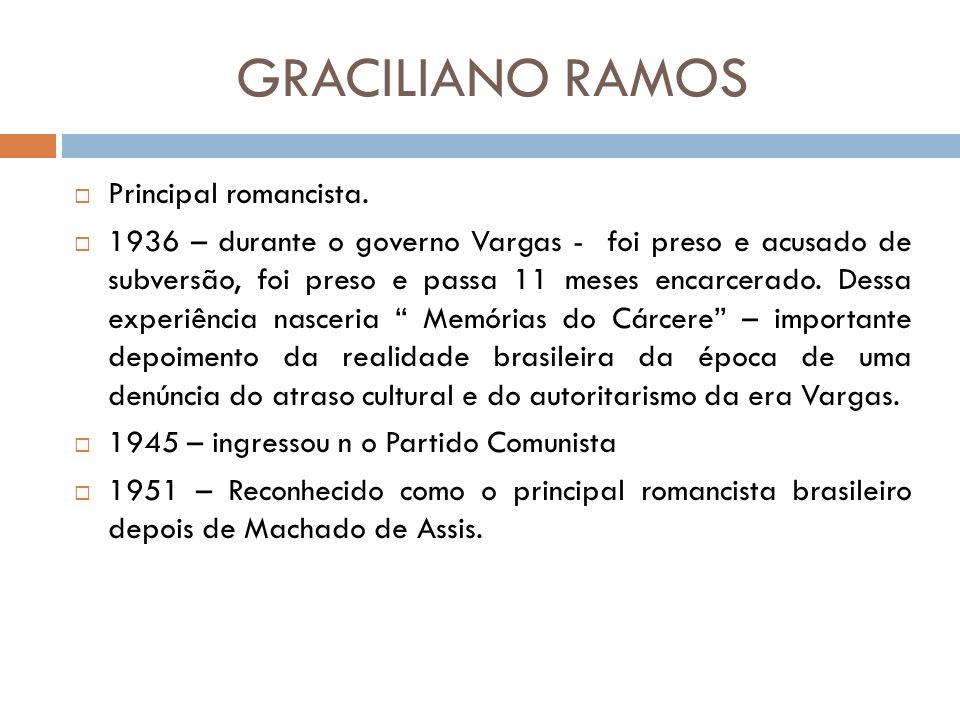 GRACILIANO RAMOS Principal romancista.