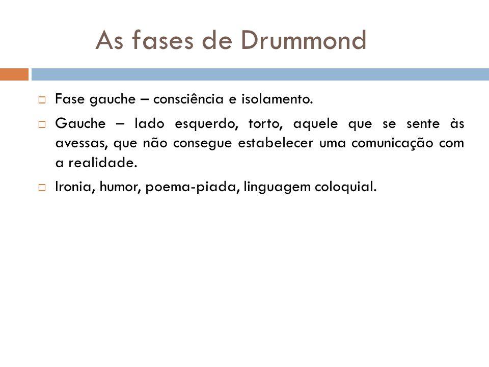 As fases de Drummond Fase gauche – consciência e isolamento.