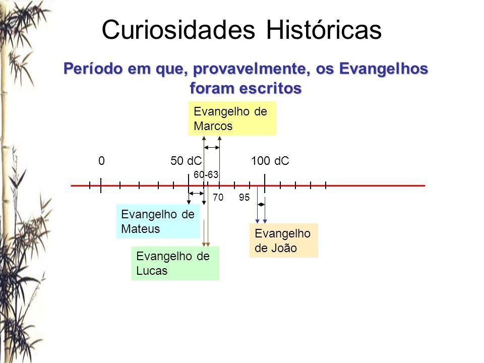 Curiosidades Históricas 050 dC100 dC Período em que, provavelmente, os Evangelhos foram escritos Evangelho de Mateus 60-63 Evangelho de Lucas Evangelh
