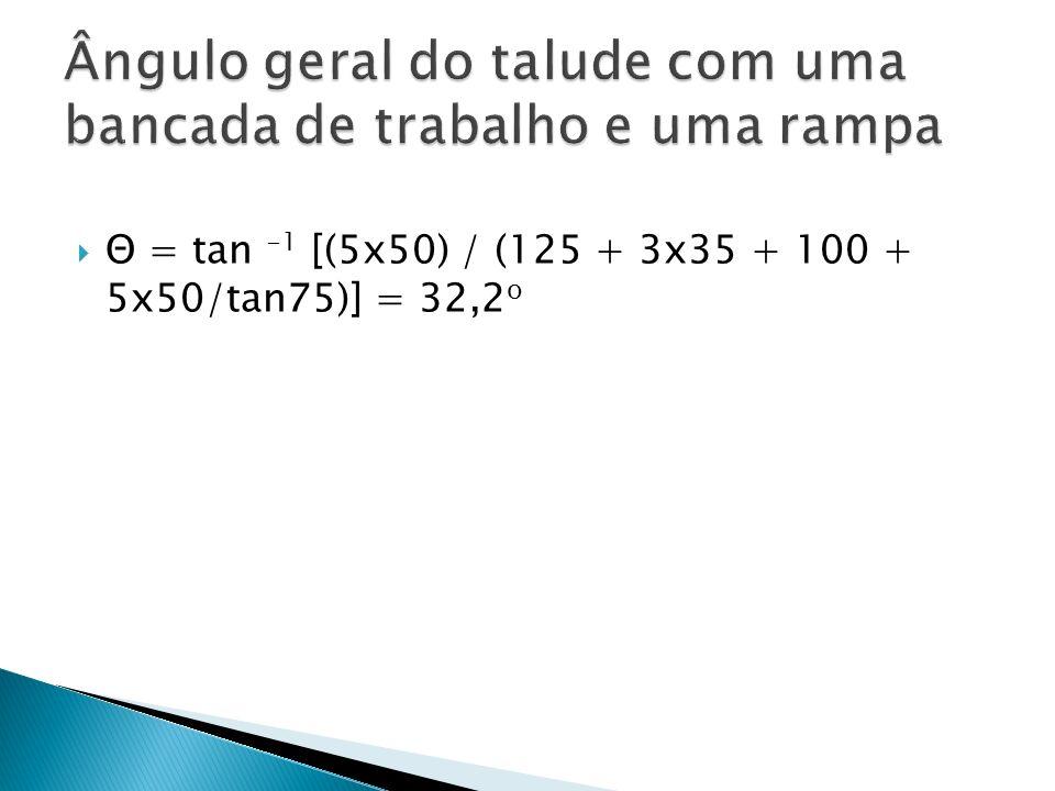 Θ = tan -1 [(5x50) / (125 + 3x35 + 100 + 5x50/tan75)] = 32,2 o
