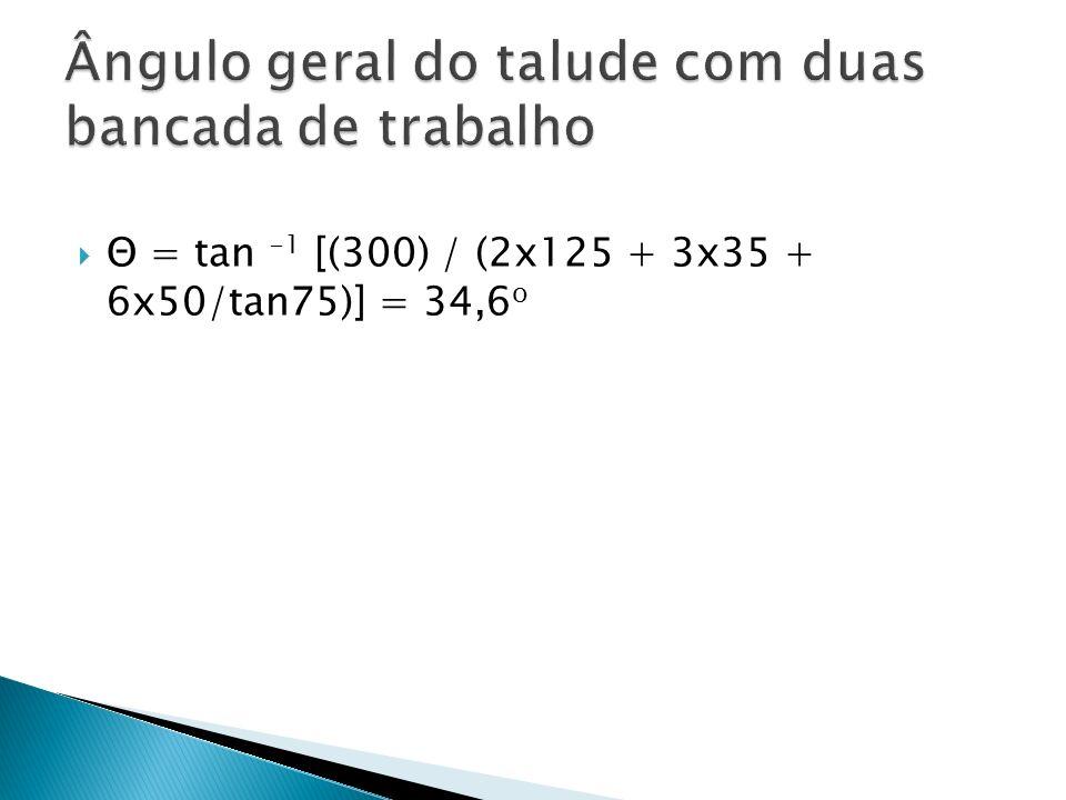 Θ = tan -1 [(300) / (2x125 + 3x35 + 6x50/tan75)] = 34,6 o