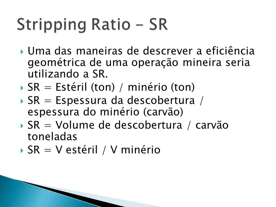 Uma das maneiras de descrever a eficiência geométrica de uma operação mineira seria utilizando a SR. SR = Estéril (ton) / minério (ton) SR = Espessura