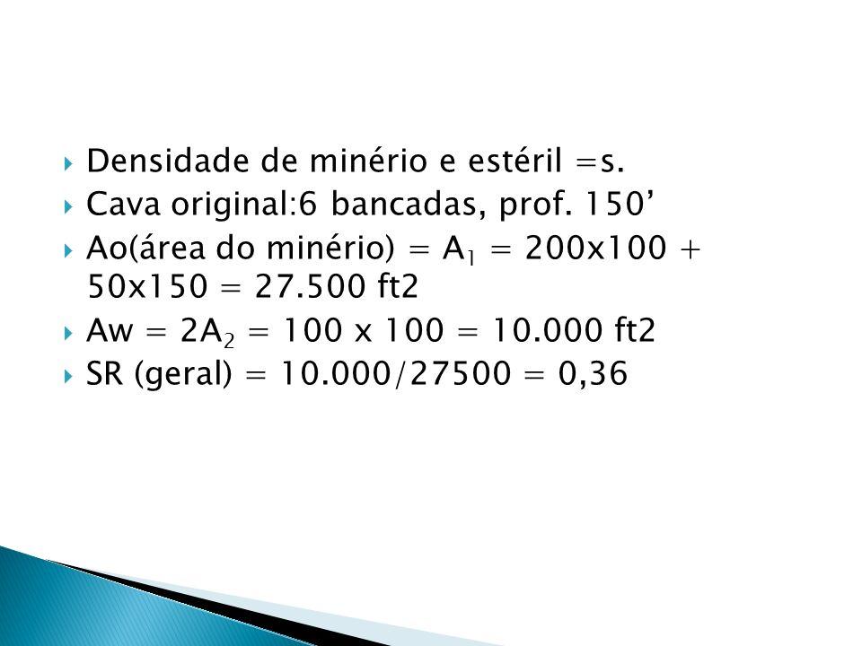 Densidade de minério e estéril =s. Cava original:6 bancadas, prof. 150 Ao(área do minério) = A 1 = 200x100 + 50x150 = 27.500 ft2 Aw = 2A 2 = 100 x 100