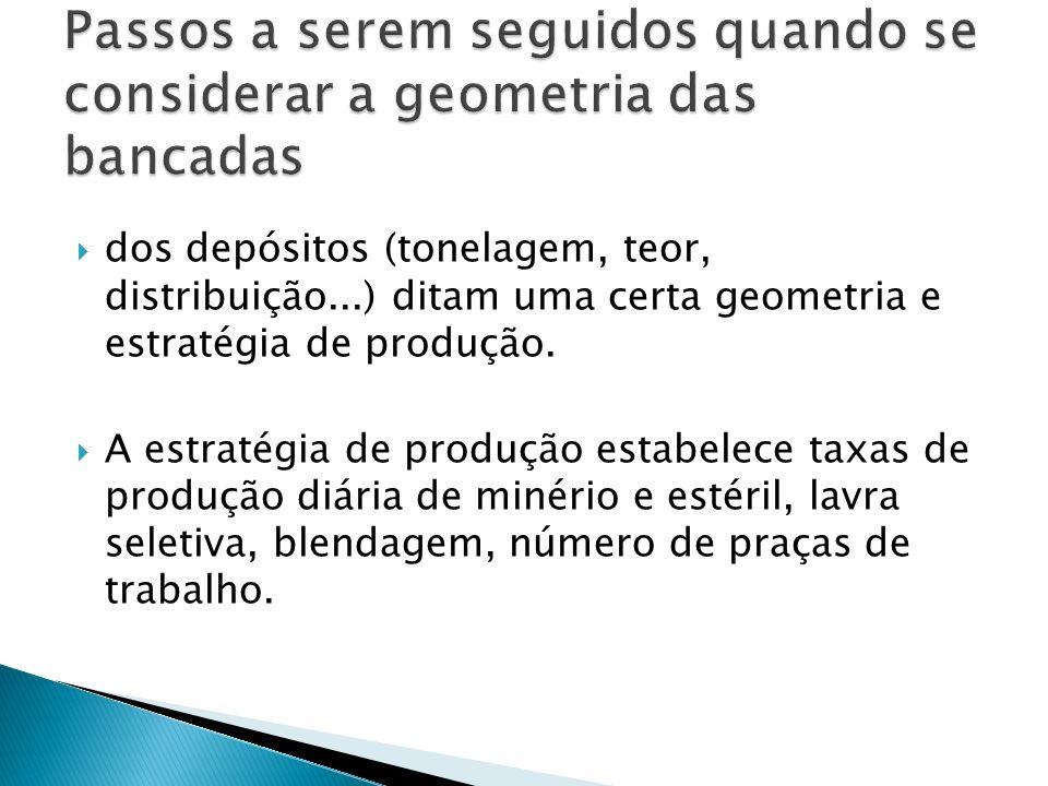 dos depósitos (tonelagem, teor, distribuição...) ditam uma certa geometria e estratégia de produção. A estratégia de produção estabelece taxas de prod
