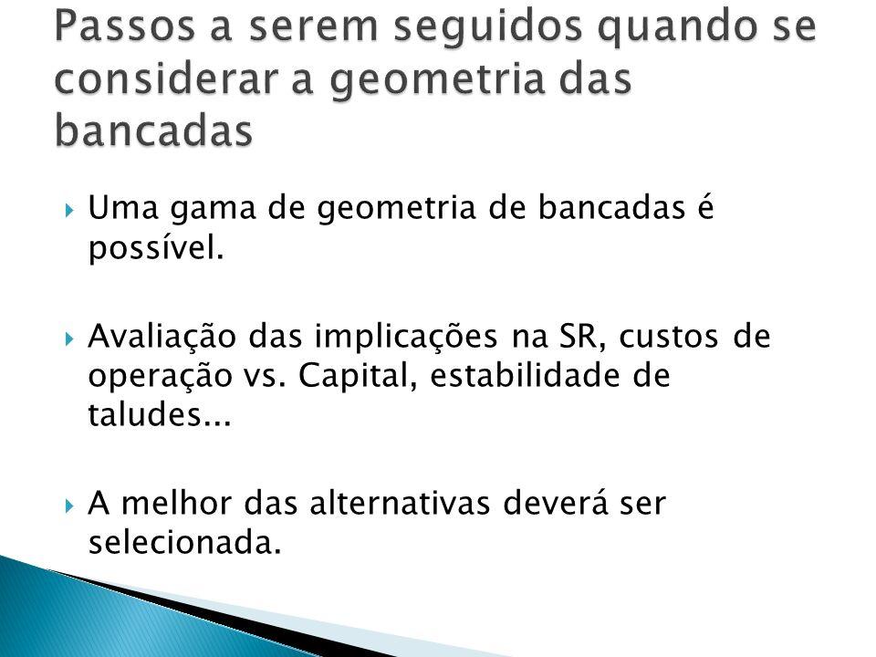 Uma gama de geometria de bancadas é possível. Avaliação das implicações na SR, custos de operação vs. Capital, estabilidade de taludes... A melhor das