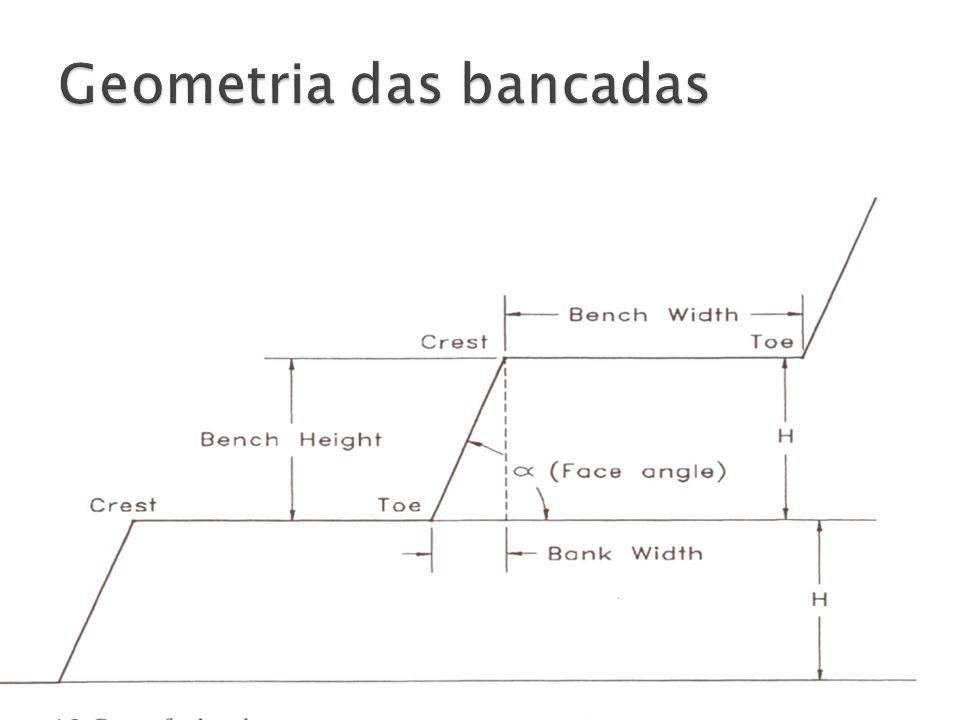 12 ½ diâmetro do furo; ANFO.B = 25 D/12 = 25 ft. S = B = 25 ft.