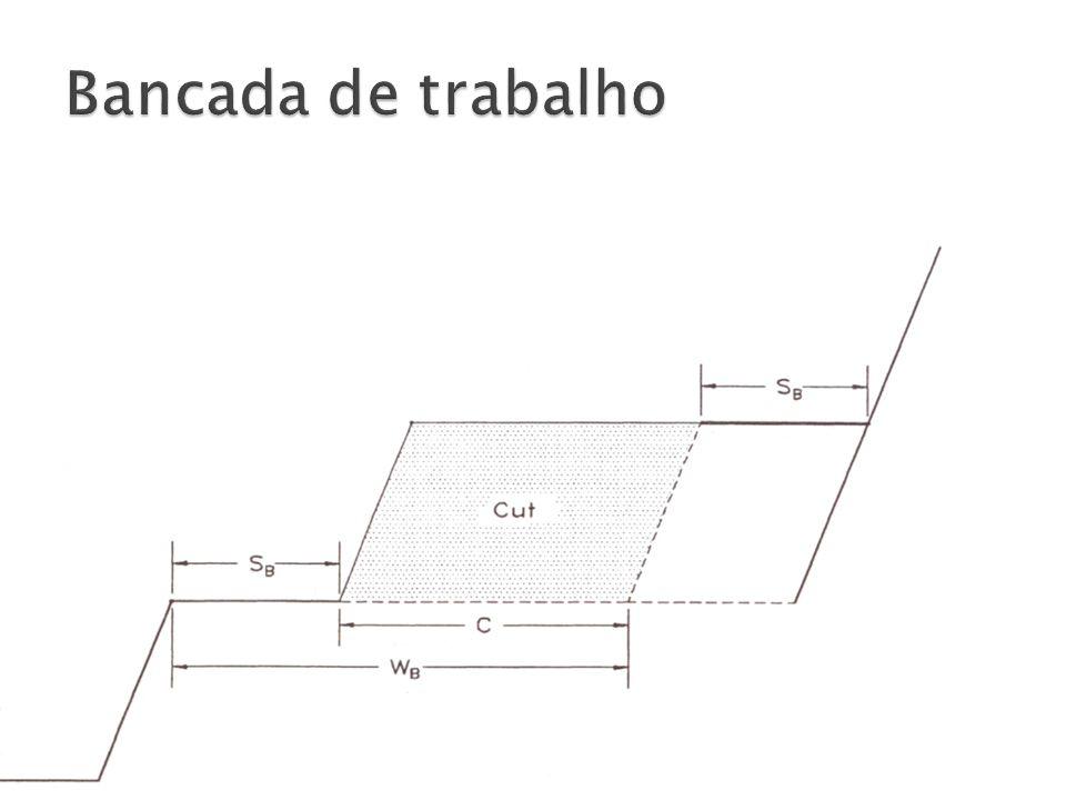 Para a bancada 8: mesma área de minério = 5000, no entanto aumenta o estéril = 6.875, SRi= 1,375 e SRg= 0,60 Para a 9: minério = 5000; estéril= 8.125; SRi= 1,625 e SRg= 0,72 Chegará um ponto onde o valor do minério será igual ao custo de remoção da descobertura.