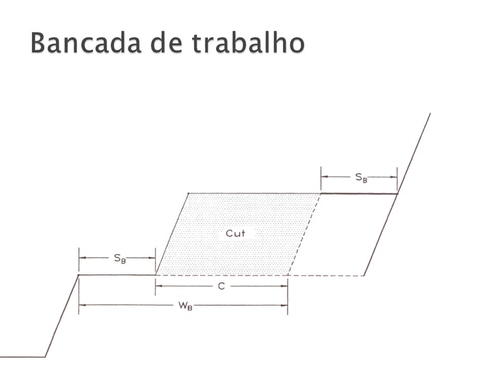 ΘIR1 = 75, H = 50 ΘIR2 = tan -1 [(75) / (35 + 75/tan75)] = 35,7 o H = 75 ΘIR3 = tan -1 [(125) / (2x35 + 125/tan75)] = 50,4 o H = 125