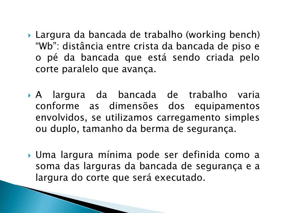 Largura da bancada de trabalho (working bench) Wb: distância entre crista da bancada de piso e o pé da bancada que está sendo criada pelo corte parale