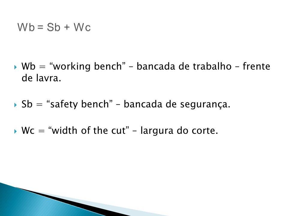 Wb = working bench – bancada de trabalho – frente de lavra. Sb = safety bench – bancada de segurança. Wc = width of the cut – largura do corte.