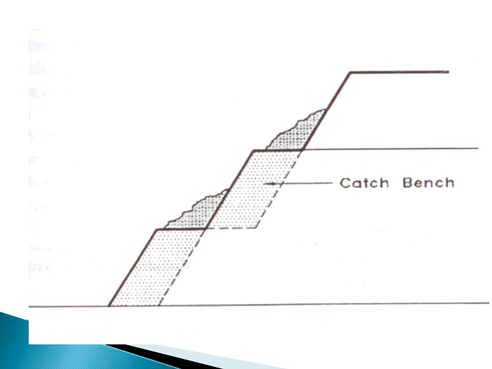 Uma gama de geometria de bancadas é possível.