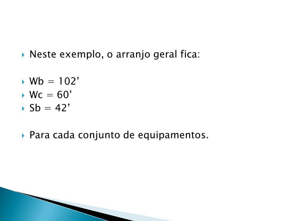 Neste exemplo, o arranjo geral fica: Wb = 102 Wc = 60 Sb = 42 Para cada conjunto de equipamentos.