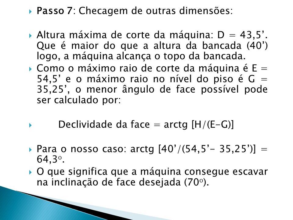 Passo 7: Checagem de outras dimensões: Altura máxima de corte da máquina: D = 43,5. Que é maior do que a altura da bancada (40) logo, a máquina alcanç
