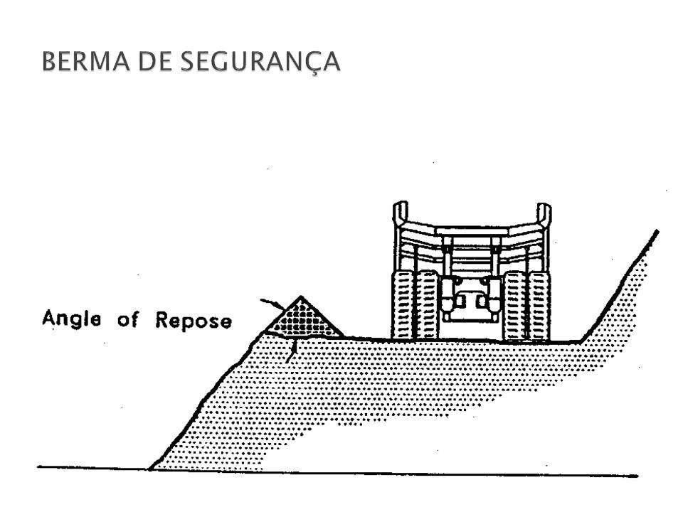 Uma das maneiras de descrever a eficiência geométrica de uma operação mineira seria utilizando a SR.
