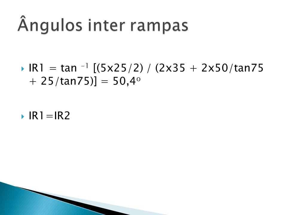 IR1 = tan -1 [(5x25/2) / (2x35 + 2x50/tan75 + 25/tan75)] = 50,4 o IR1=IR2