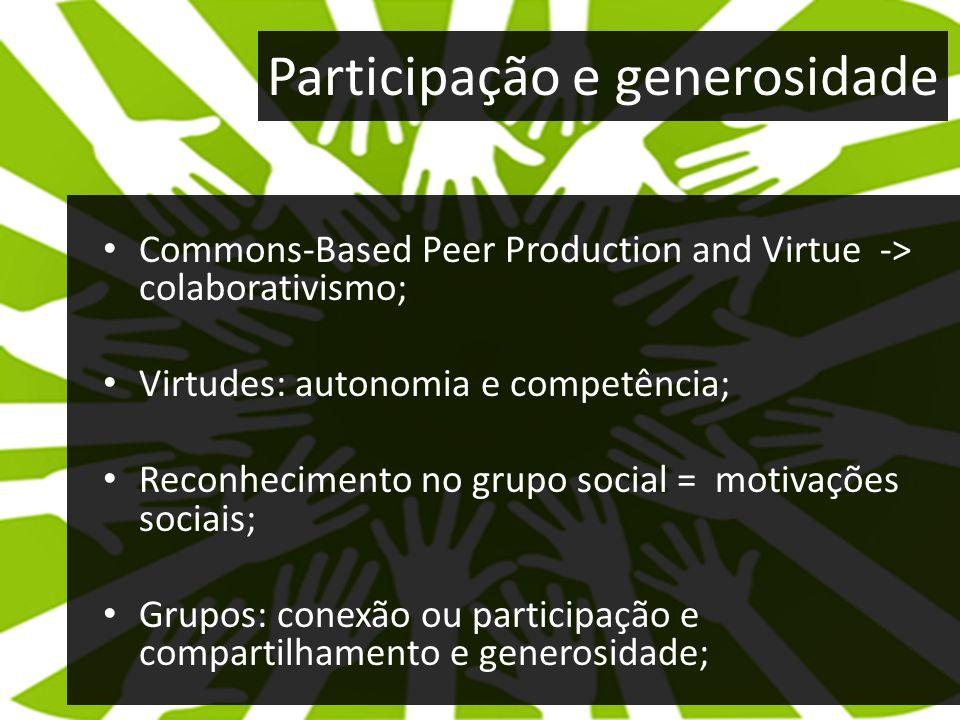 Commons-Based Peer Production and Virtue -> colaborativismo; Virtudes: autonomia e competência; Reconhecimento no grupo social = motivações sociais; G