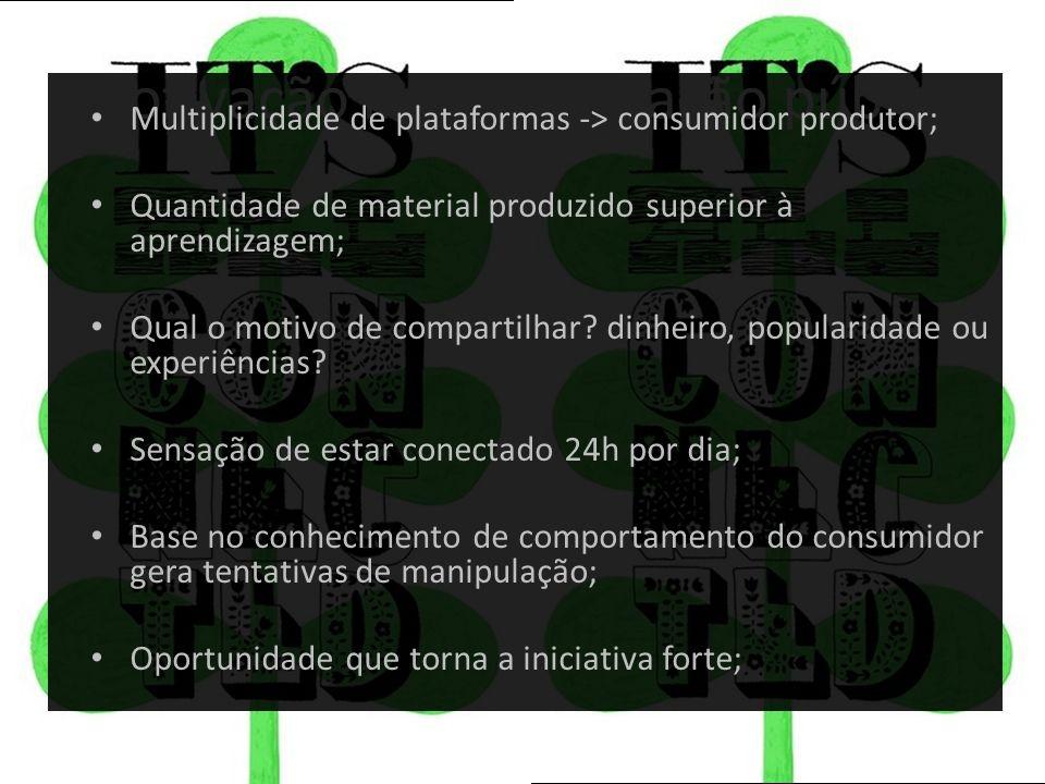 Motivação intrínseca, ação pública Multiplicidade de plataformas -> consumidor produtor; Quantidade de material produzido superior à aprendizagem; Qua