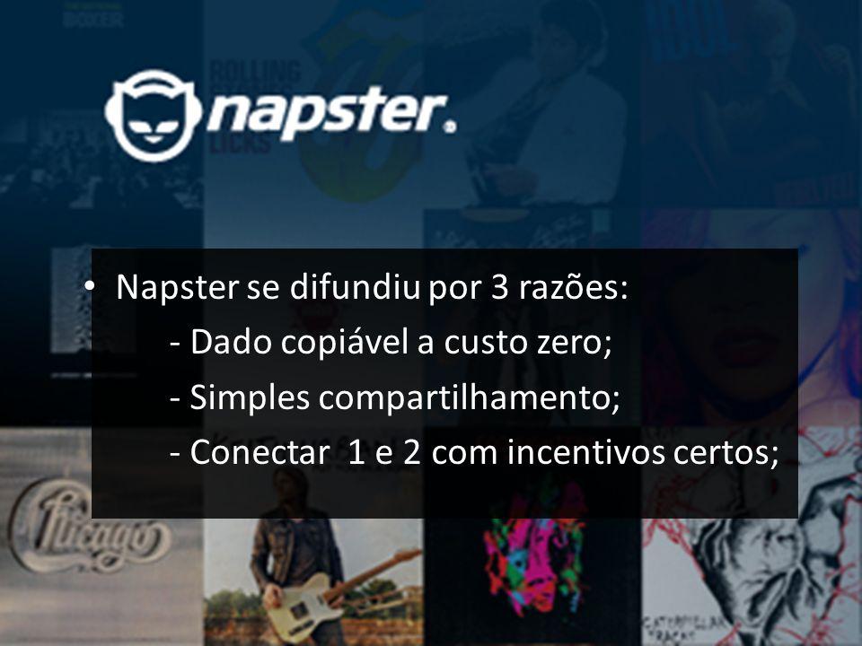 Napster se difundiu por 3 razões: - Dado copiável a custo zero; - Simples compartilhamento; - Conectar 1 e 2 com incentivos certos;
