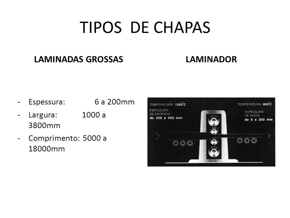 TIPOS DE CHAPAS LAMINADAS GROSSAS -Espessura: 6 a 200mm -Largura: 1000 a 3800mm -Comprimento: 5000 a 18000mm LAMINADOR
