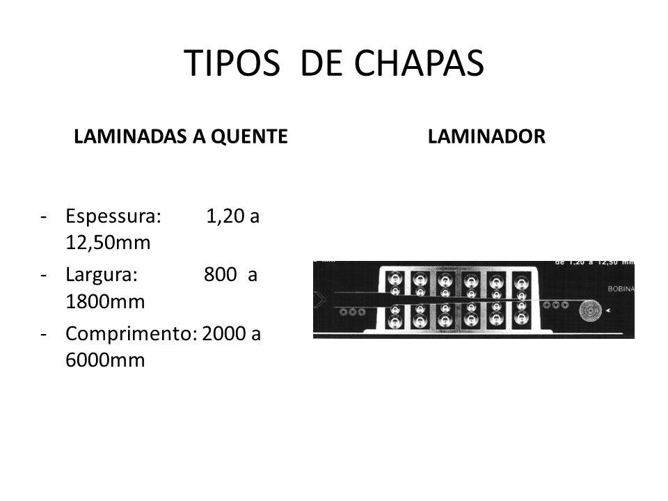 TIPOS DE CHAPAS LAMINADAS A QUENTE -Espessura: 1,20 a 12,50mm -Largura: 800 a 1800mm -Comprimento: 2000 a 6000mm LAMINADOR