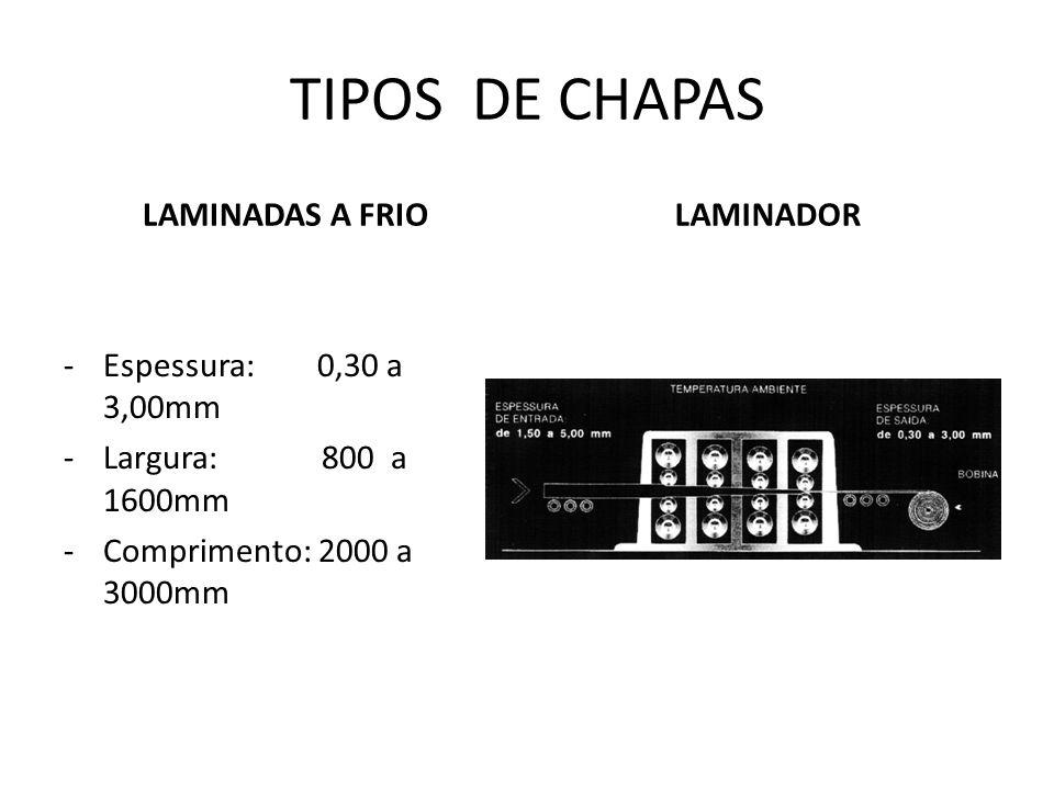 TIPOS DE CHAPAS LAMINADAS A FRIO -Espessura: 0,30 a 3,00mm -Largura: 800 a 1600mm -Comprimento: 2000 a 3000mm LAMINADOR