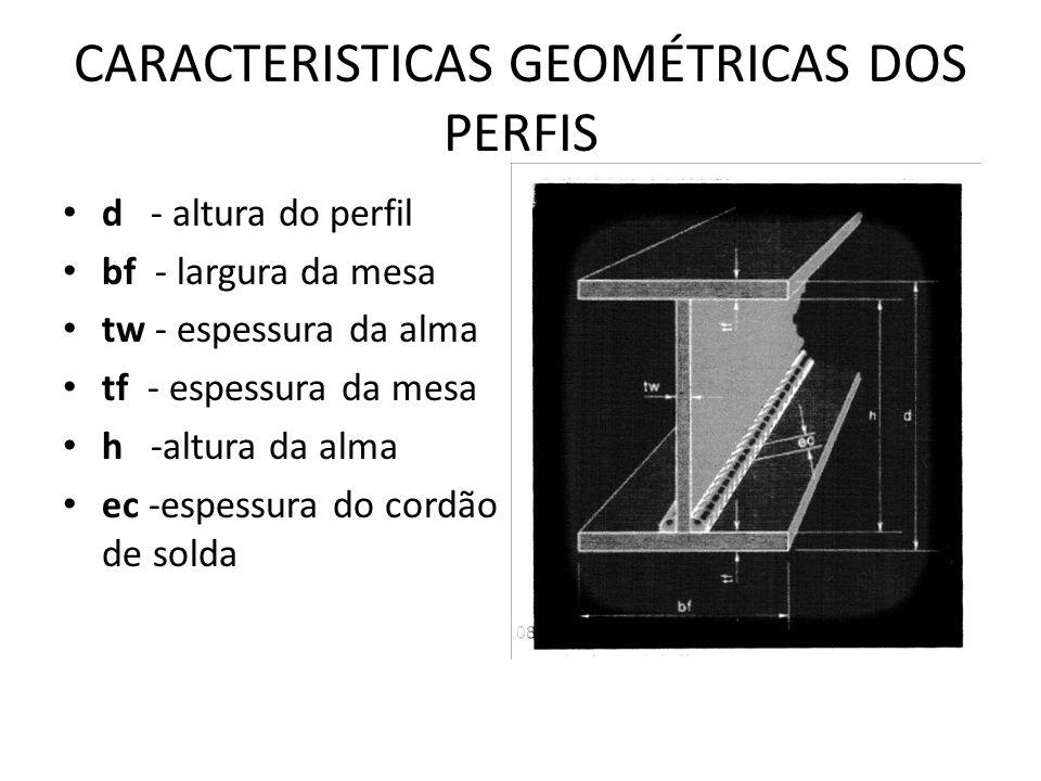 CARACTERISTICAS GEOMÉTRICAS DOS PERFIS d - altura do perfil bf - largura da mesa tw - espessura da alma tf - espessura da mesa h -altura da alma ec -espessura do cordão de solda