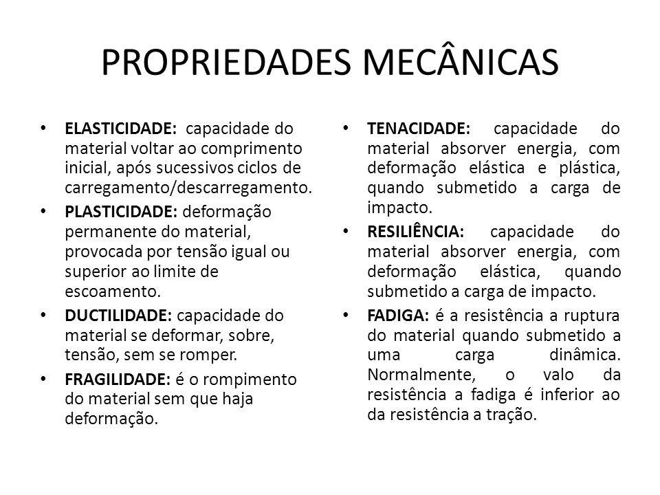 PROPRIEDADES MECÂNICAS ELASTICIDADE: capacidade do material voltar ao comprimento inicial, após sucessivos ciclos de carregamento/descarregamento.