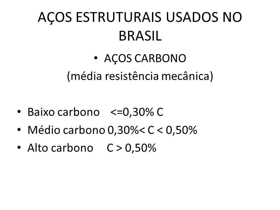 AÇOS ESTRUTURAIS USADOS NO BRASIL AÇOS CARBONO (média resistência mecânica) Baixo carbono <=0,30% C Médio carbono 0,30%< C < 0,50% Alto carbono C > 0,50%