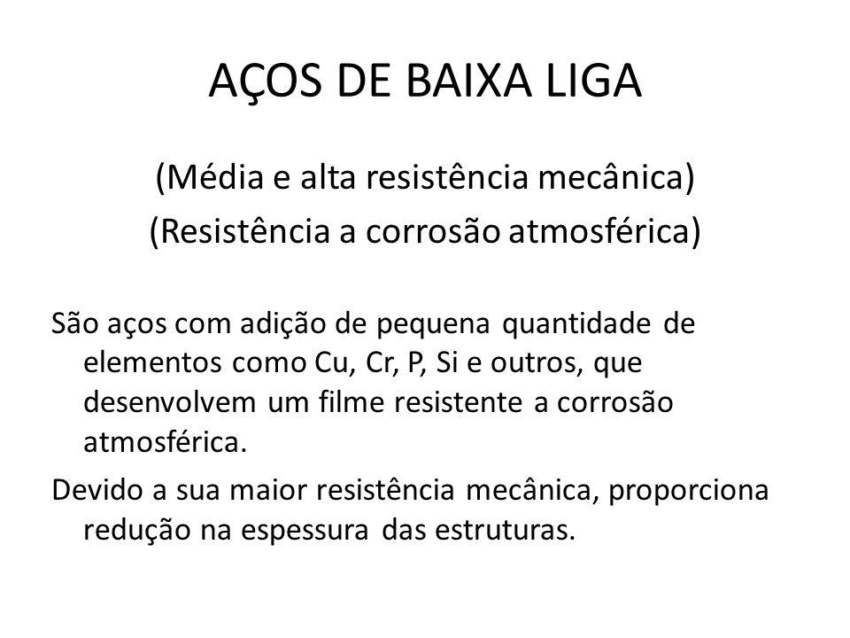 AÇOS DE BAIXA LIGA (Média e alta resistência mecânica) (Resistência a corrosão atmosférica) São aços com adição de pequena quantidade de elementos como Cu, Cr, P, Si e outros, que desenvolvem um filme resistente a corrosão atmosférica.