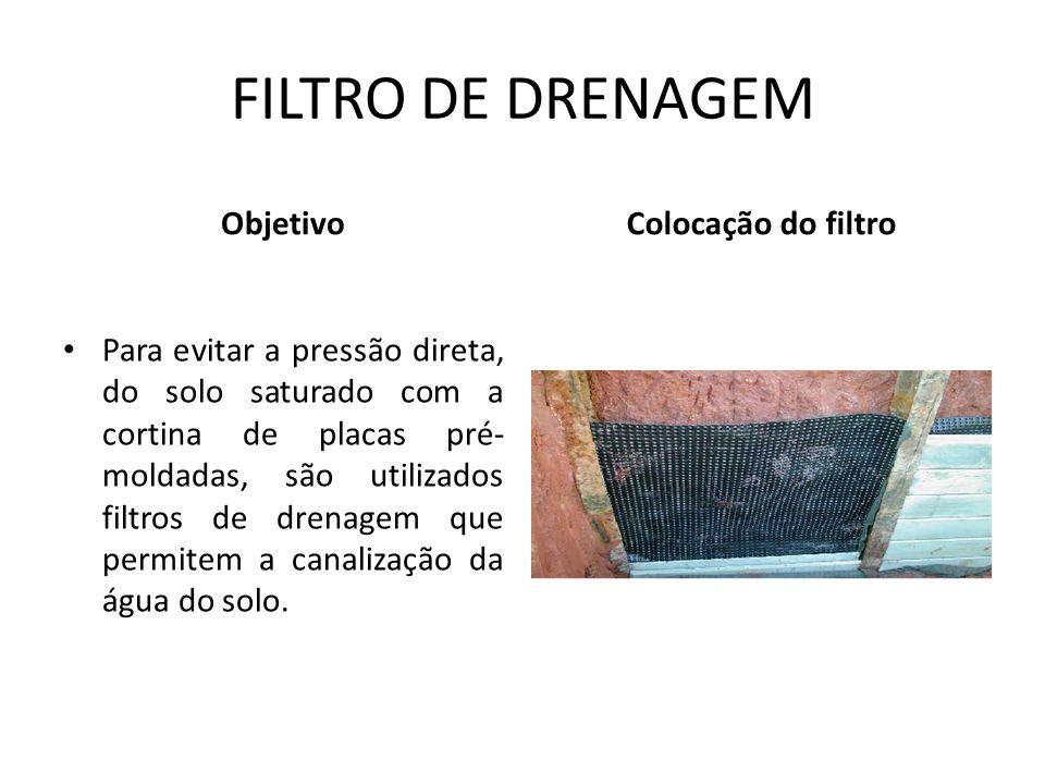 FILTRO DE DRENAGEM Objetivo Para evitar a pressão direta, do solo saturado com a cortina de placas pré- moldadas, são utilizados filtros de drenagem que permitem a canalização da água do solo.