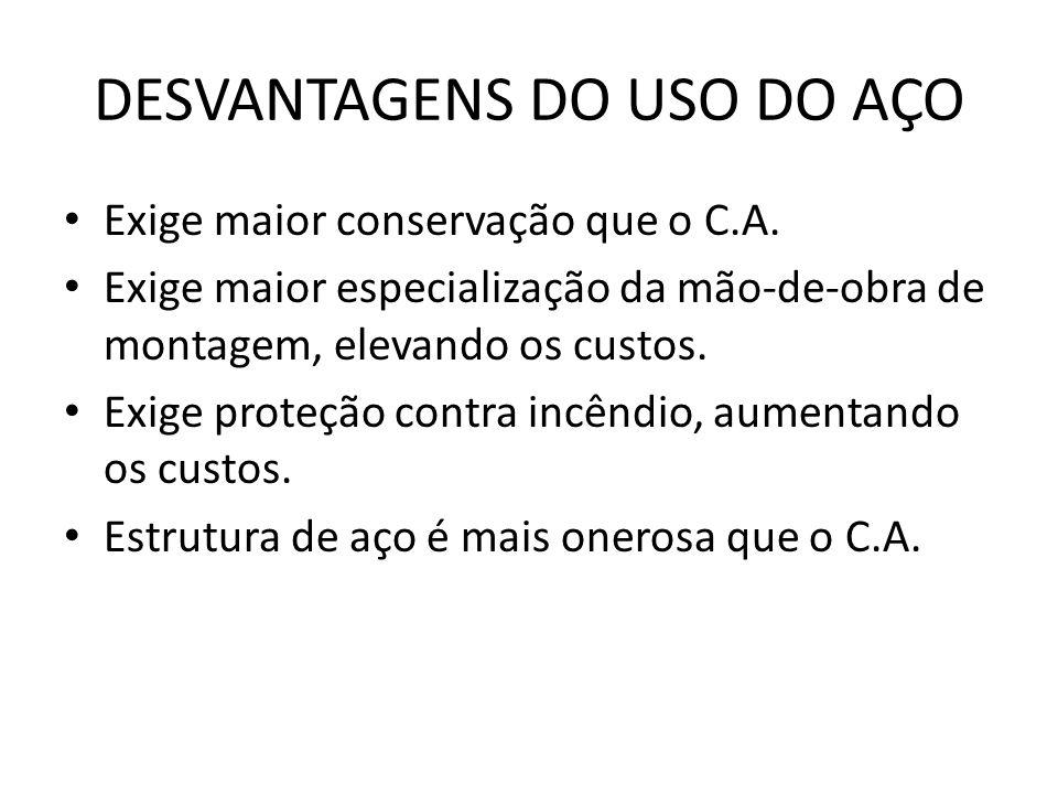 DESVANTAGENS DO USO DO AÇO Exige maior conservação que o C.A.