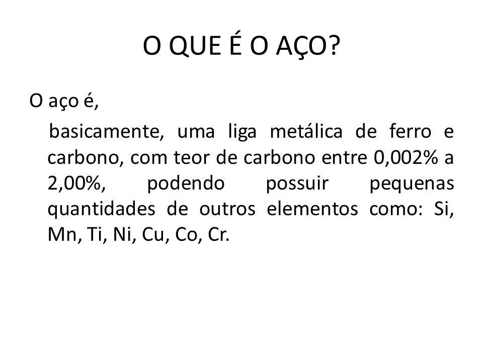 O QUE É O AÇO.
