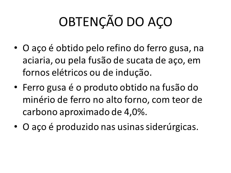PROCESSO DE FABRICAÇÃO Preparo das matérias-primas.