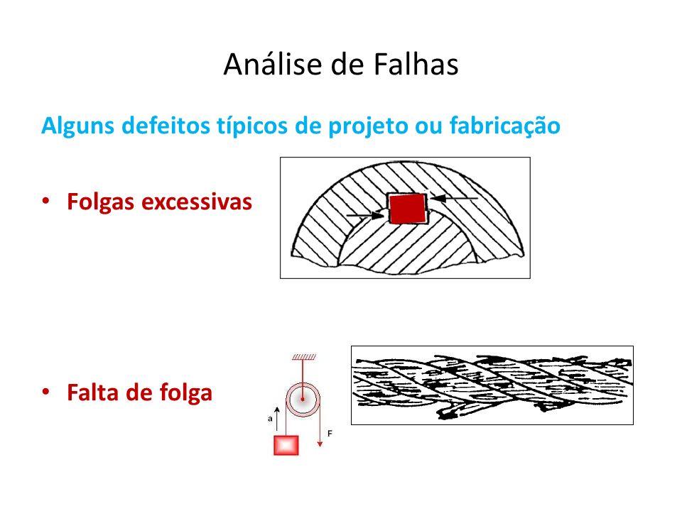 Análise de Falhas Alguns defeitos típicos de projeto ou fabricação Folgas excessivas Falta de folga
