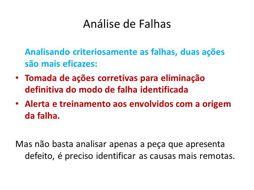 Análise de Falhas Analisando criteriosamente as falhas, duas ações são mais eficazes: Tomada de ações corretivas para eliminação definitiva do modo de