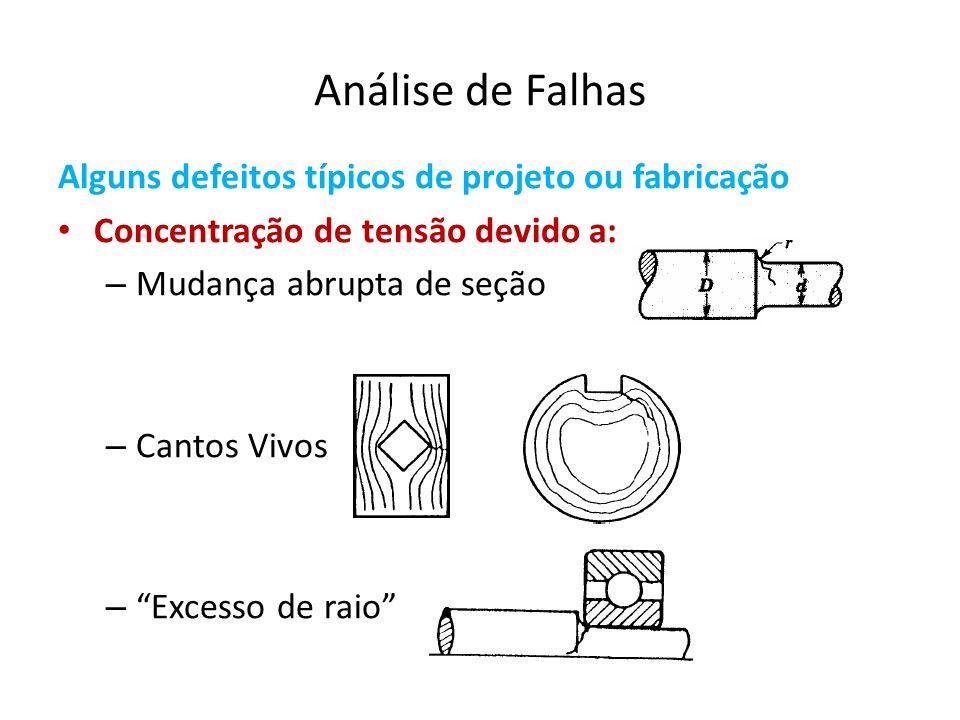 Análise de Falhas Alguns defeitos típicos de projeto ou fabricação Concentração de tensão devido a: – Mudança abrupta de seção – Cantos Vivos – Excess