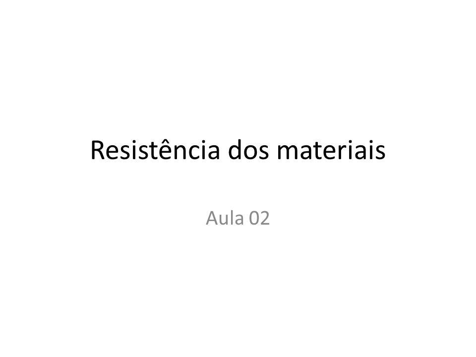 Resistência dos materiais Aula 02