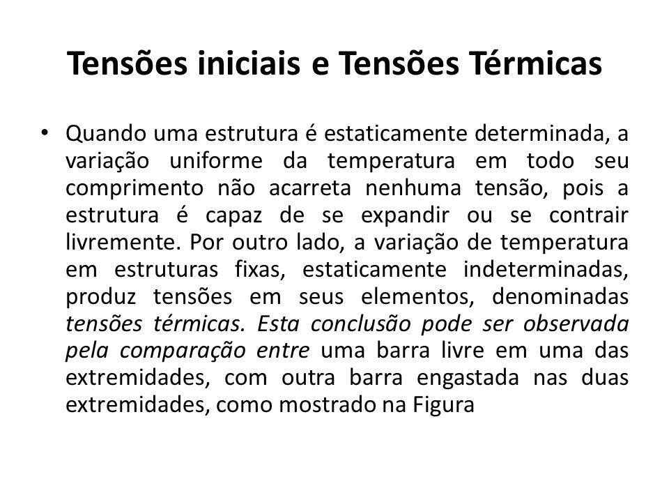 Tensões iniciais e Tensões Térmicas Quando uma estrutura é estaticamente determinada, a variação uniforme da temperatura em todo seu comprimento não a