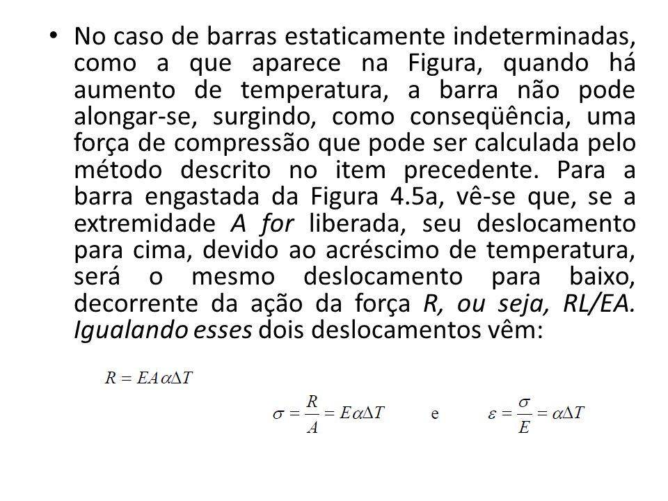 No caso de barras estaticamente indeterminadas, como a que aparece na Figura, quando há aumento de temperatura, a barra não pode alongar-se, surgindo,