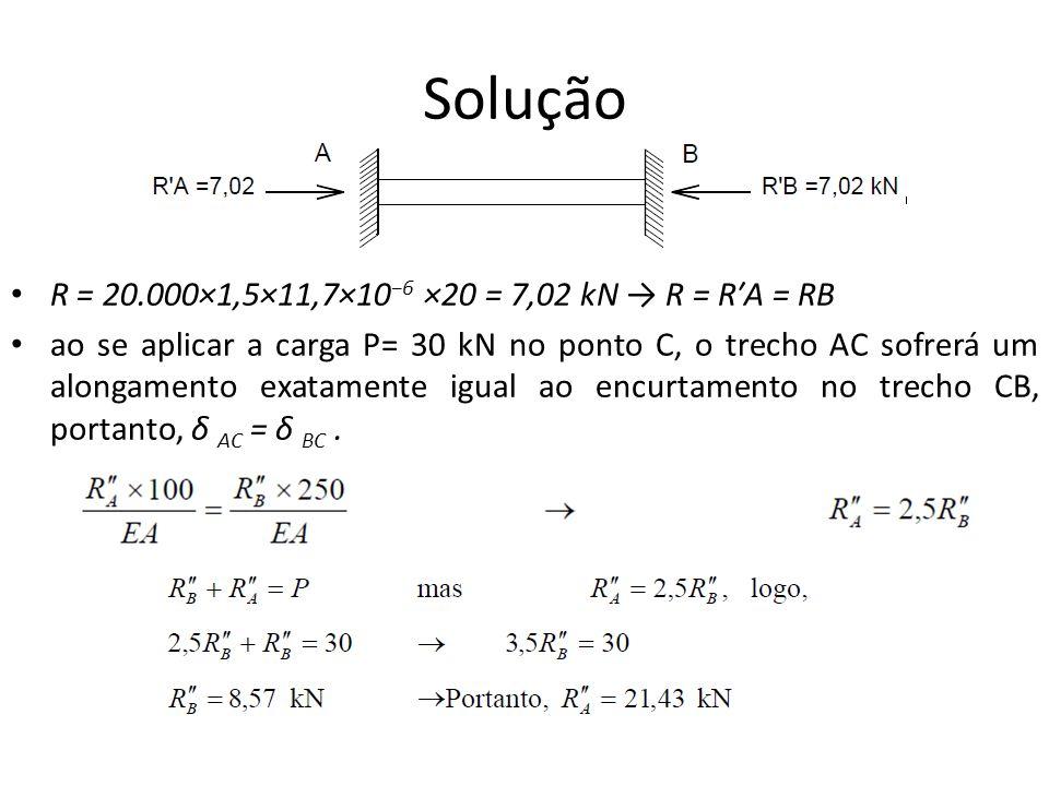 Solução R = 20.000×1,5×11,7×10 6 ×20 = 7,02 kN R = RA = RB ao se aplicar a carga P= 30 kN no ponto C, o trecho AC sofrerá um alongamento exatamente ig