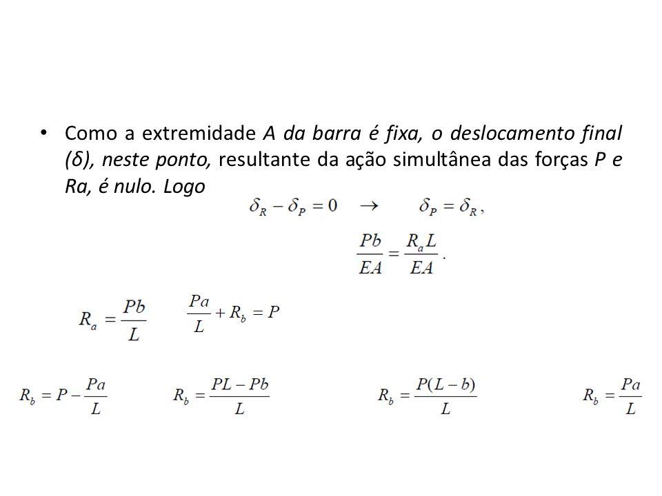 Como a extremidade A da barra é fixa, o deslocamento final (δ), neste ponto, resultante da ação simultânea das forças P e Ra, é nulo. Logo