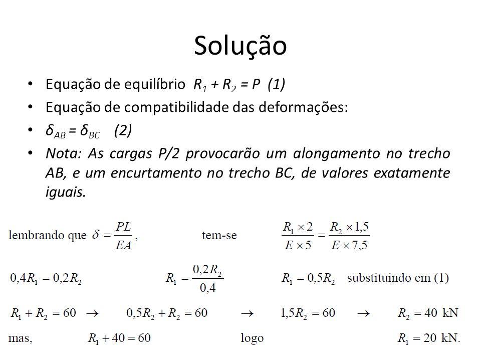Solução Equação de equilíbrio R 1 + R 2 = P (1) Equação de compatibilidade das deformações: δ AB = δ BC (2) Nota: As cargas P/2 provocarão um alongame