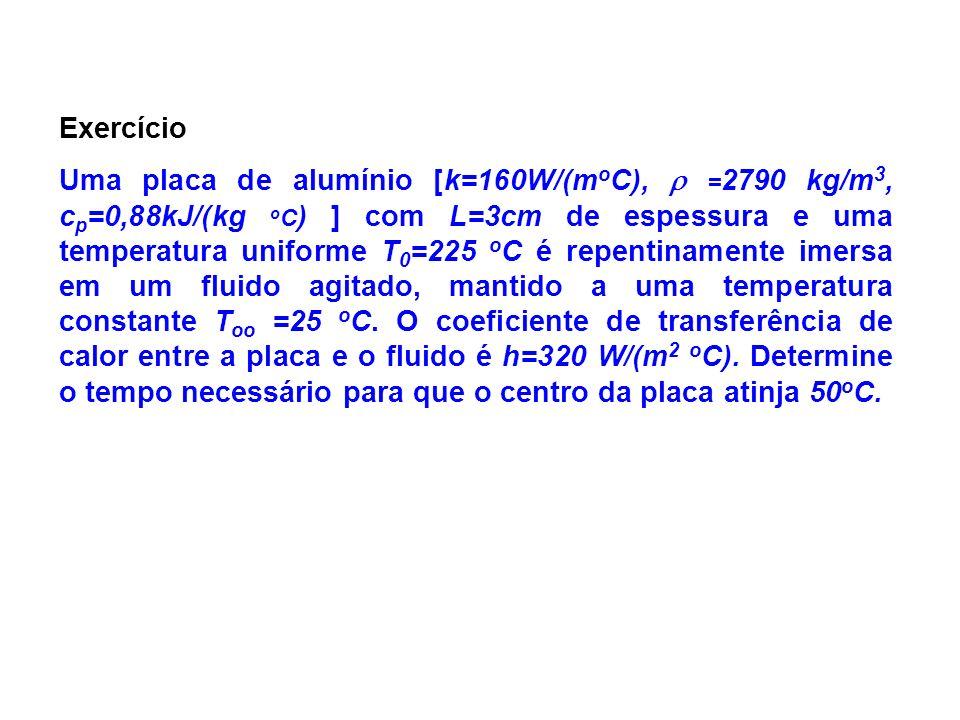 Exercício Uma placa de alumínio [k=160W/(m o C), = 2790 kg/m 3, c p =0,88kJ/(kg o C ) ] com L=3cm de espessura e uma temperatura uniforme T 0 =225 o C
