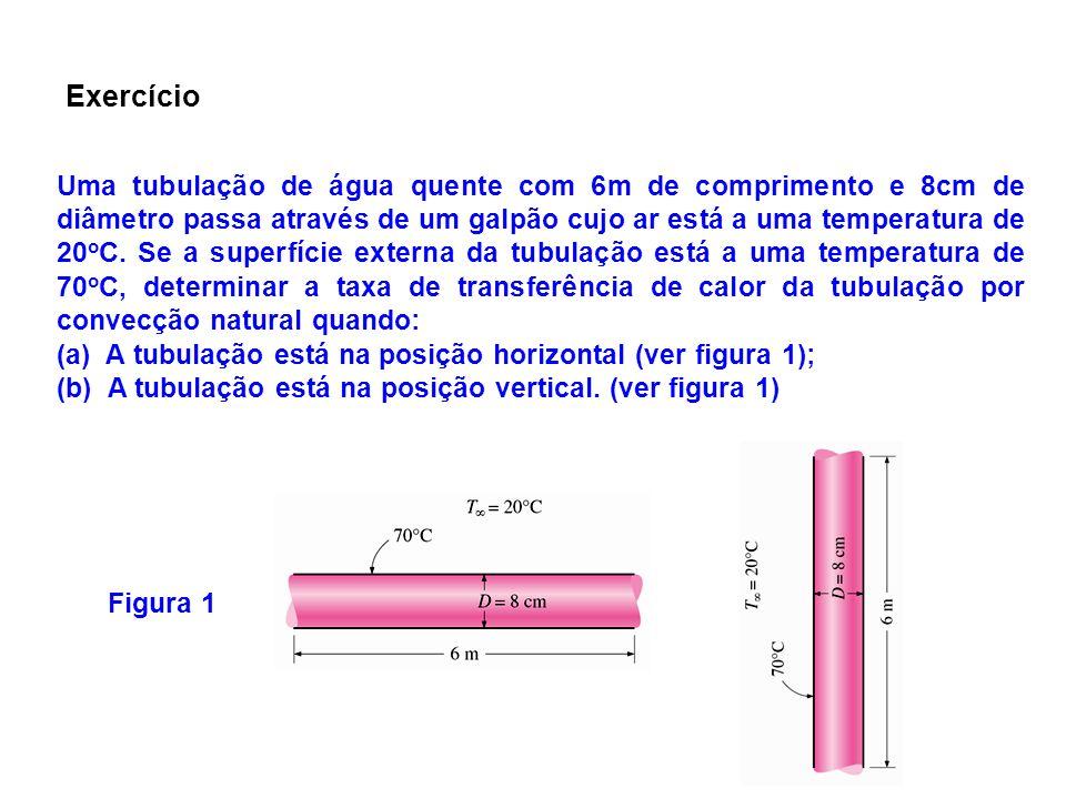 Uma tubulação de água quente com 6m de comprimento e 8cm de diâmetro passa através de um galpão cujo ar está a uma temperatura de 20 o C. Se a superfí