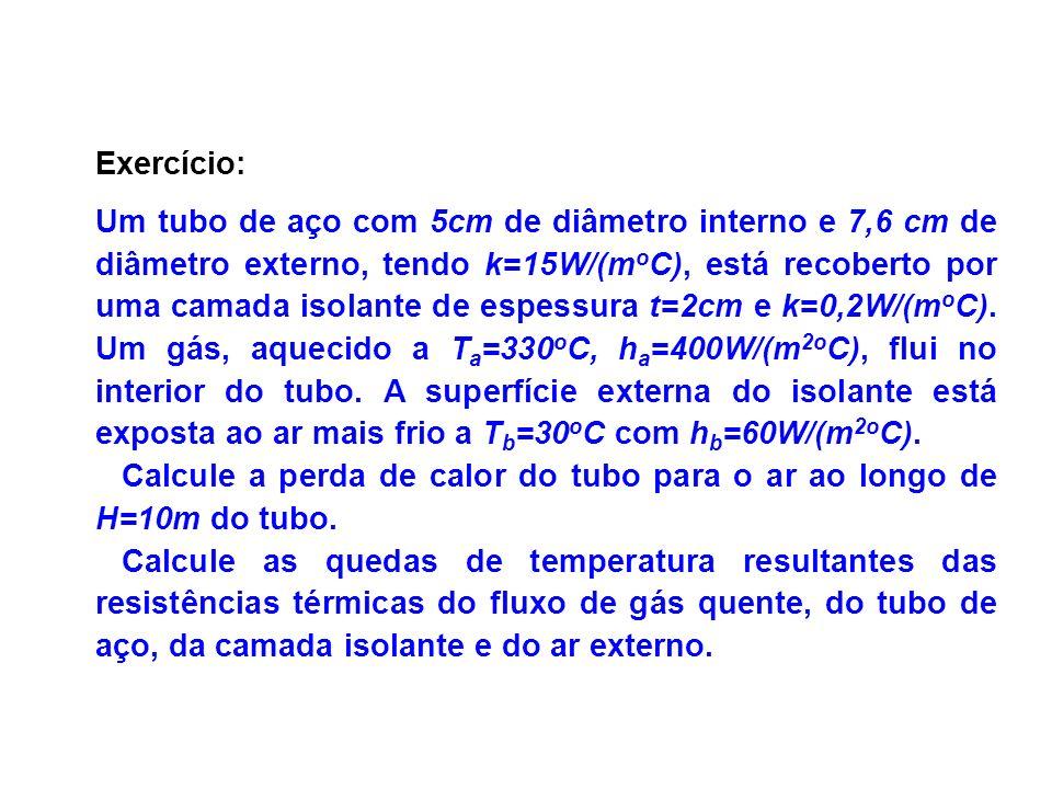 Exercício: Um tubo de aço com 5cm de diâmetro interno e 7,6 cm de diâmetro externo, tendo k=15W/(m o C), está recoberto por uma camada isolante de esp