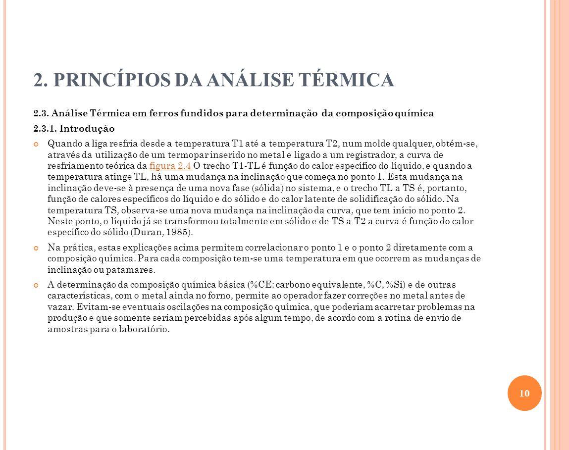 2. PRINCÍPIOS DA ANÁLISE TÉRMICA 2.3. Análise Térmica em ferros fundidos para determinação da composição química 2.3.1. Introdução Quando a liga resfr