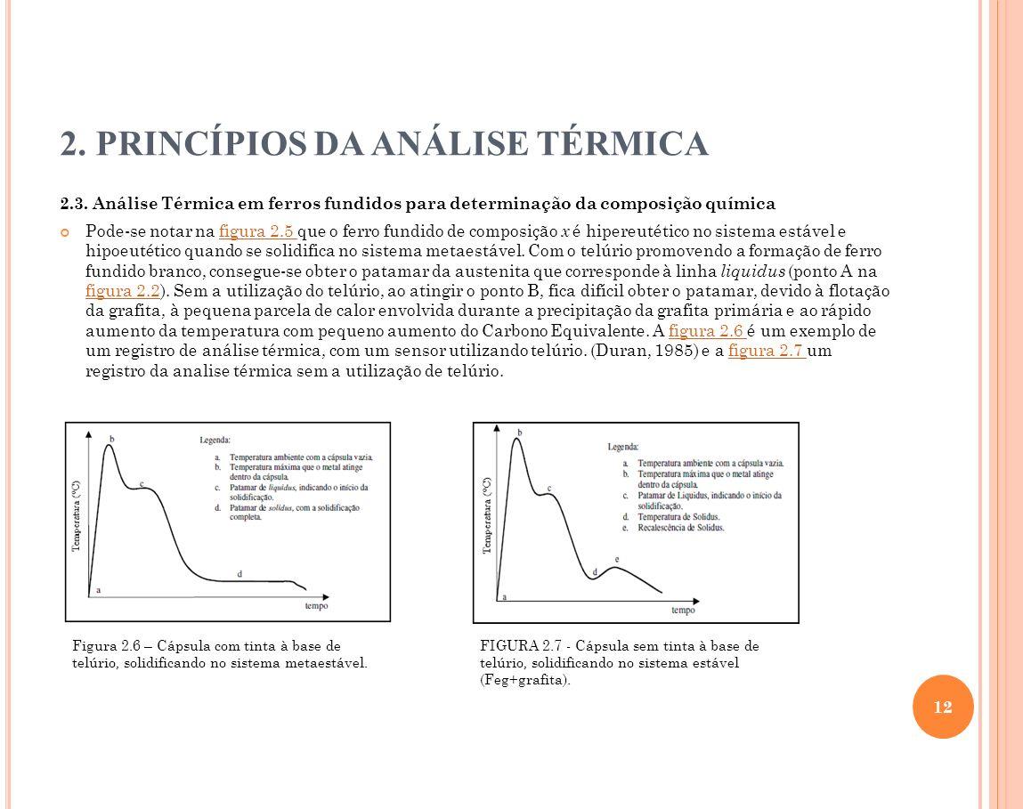 2. PRINCÍPIOS DA ANÁLISE TÉRMICA 2.3. Análise Térmica em ferros fundidos para determinação da composição química Pode-se notar na figura 2.5 que o fer